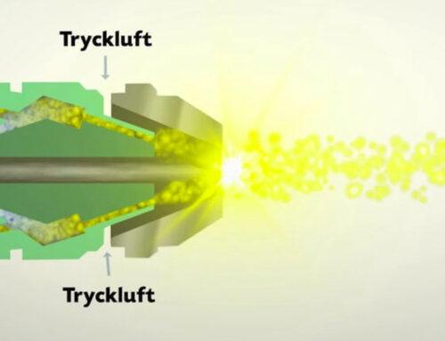Genomskärning flamsprutning med tråd