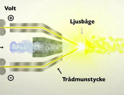 Genomskärning ljusbågssprutning