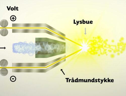 Gennemskæring lysbuesprøjtning (DK)