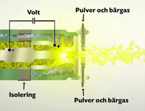 Genomskärning plasmasprutning